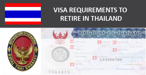 retirement-visa